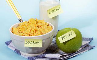 Учимся считать калории и калорийность, самый лучший способ. часть 1