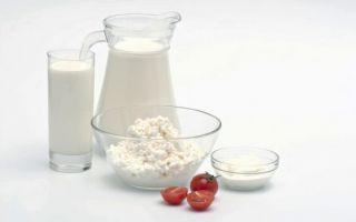 Кефирная диета: меню на неделю по дням