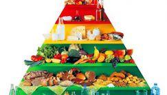 Таблица калорийности и калорийность продуктов питания