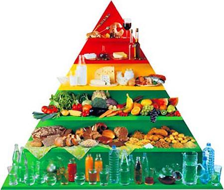 сочетание продуктов для похудения малышева