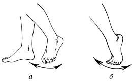 разминка голеностопа