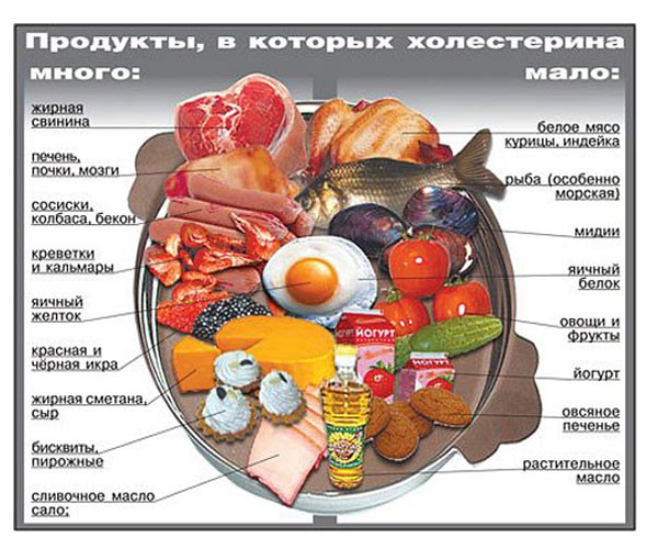 продукты гербалайф для похудения цена в беларуси